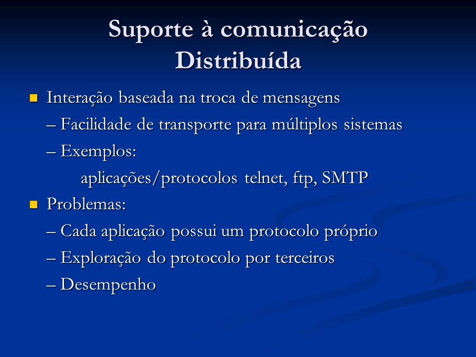 Suporte à comunicação Distribuída