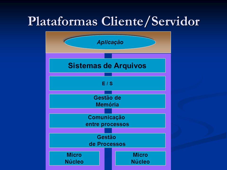 Plataformas Cliente/Servidor