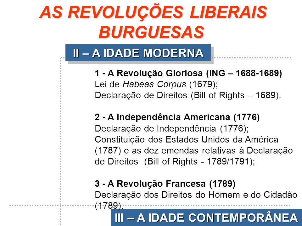 AS REVOLUÇÕES LIBERAIS BURGUESAS III – A IDADE CONTEMPORÂNEA