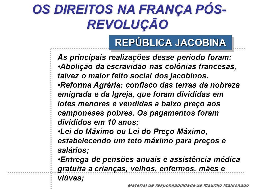 OS DIREITOS NA FRANÇA PÓS-REVOLUÇÃO