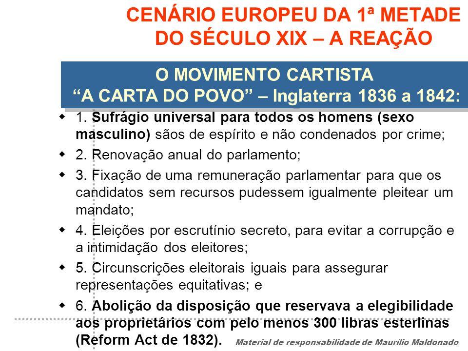 CENÁRIO EUROPEU DA 1ª METADE DO SÉCULO XIX – A REAÇÃO