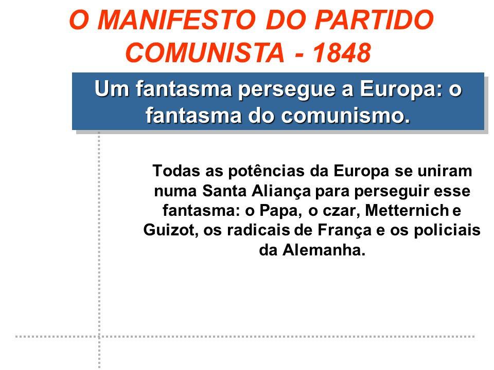 O MANIFESTO DO PARTIDO COMUNISTA - 1848