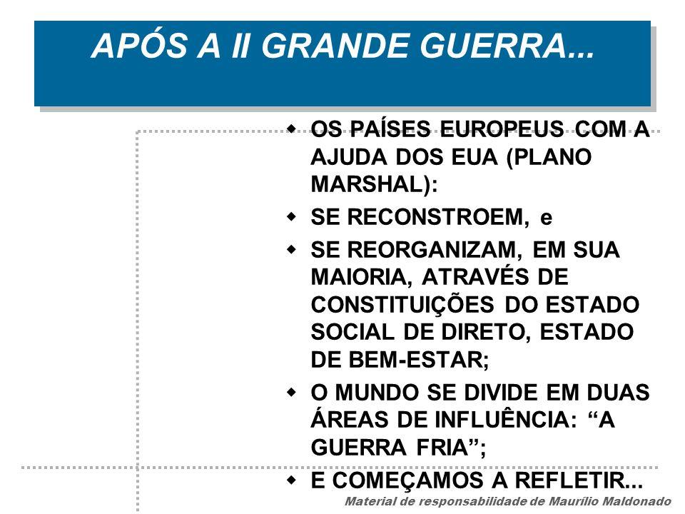 APÓS A II GRANDE GUERRA... OS PAÍSES EUROPEUS COM A AJUDA DOS EUA (PLANO MARSHAL): SE RECONSTROEM, e.