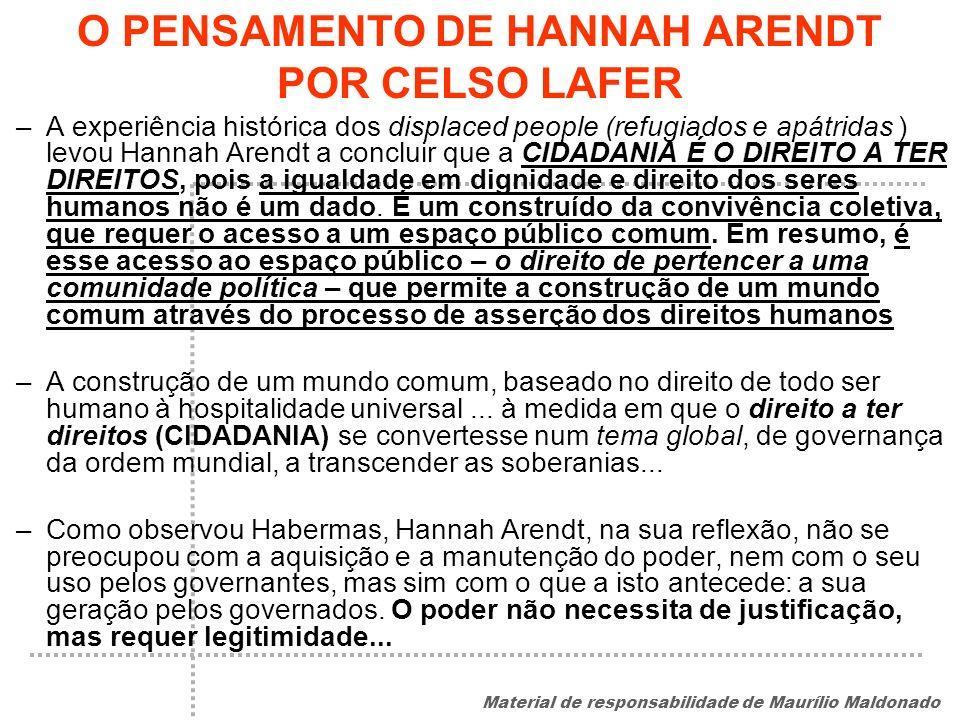 O PENSAMENTO DE HANNAH ARENDT POR CELSO LAFER