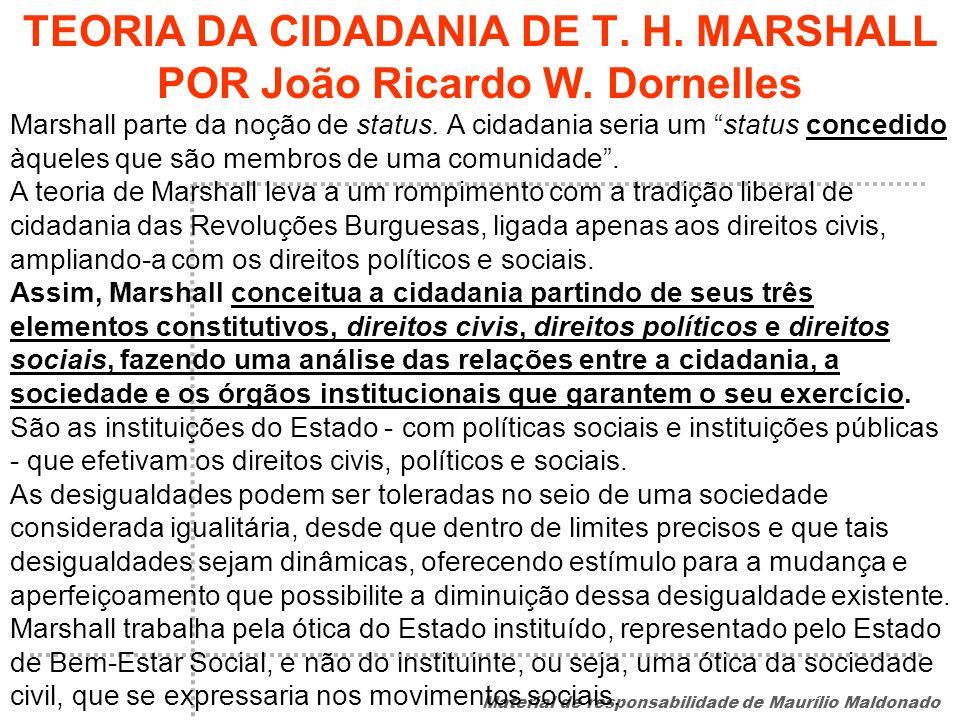 TEORIA DA CIDADANIA DE T. H. MARSHALL POR João Ricardo W. Dornelles