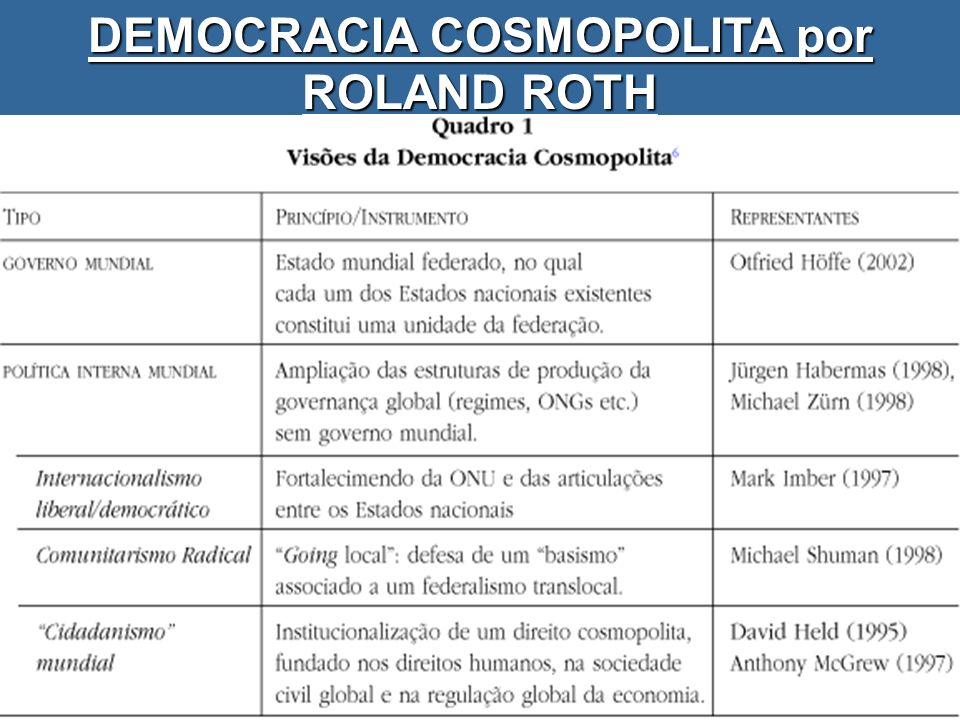 DEMOCRACIA COSMOPOLITA por ROLAND ROTH