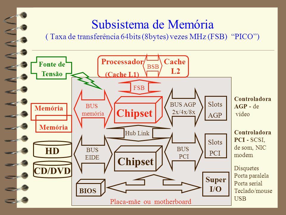 Subsistema de Memória ( Taxa de transferência 64bits (8bytes) vezes MHz (FSB) PICO )