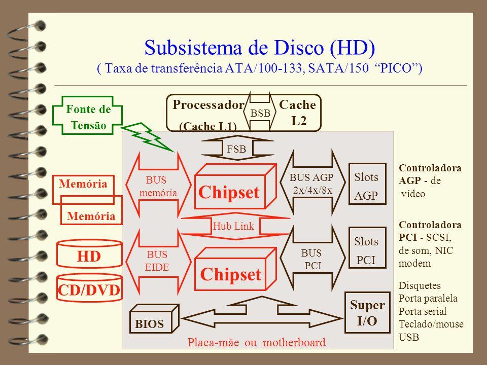 Subsistema de Disco (HD) ( Taxa de transferência ATA/100-133, SATA/150 PICO )