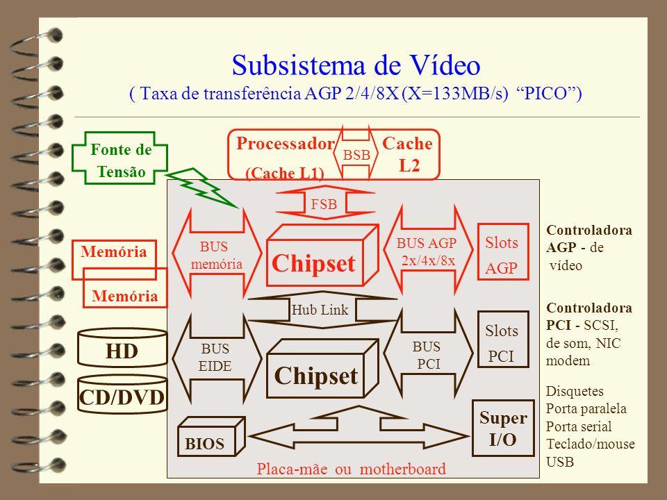Subsistema de Vídeo ( Taxa de transferência AGP 2/4/8X (X=133MB/s) PICO )