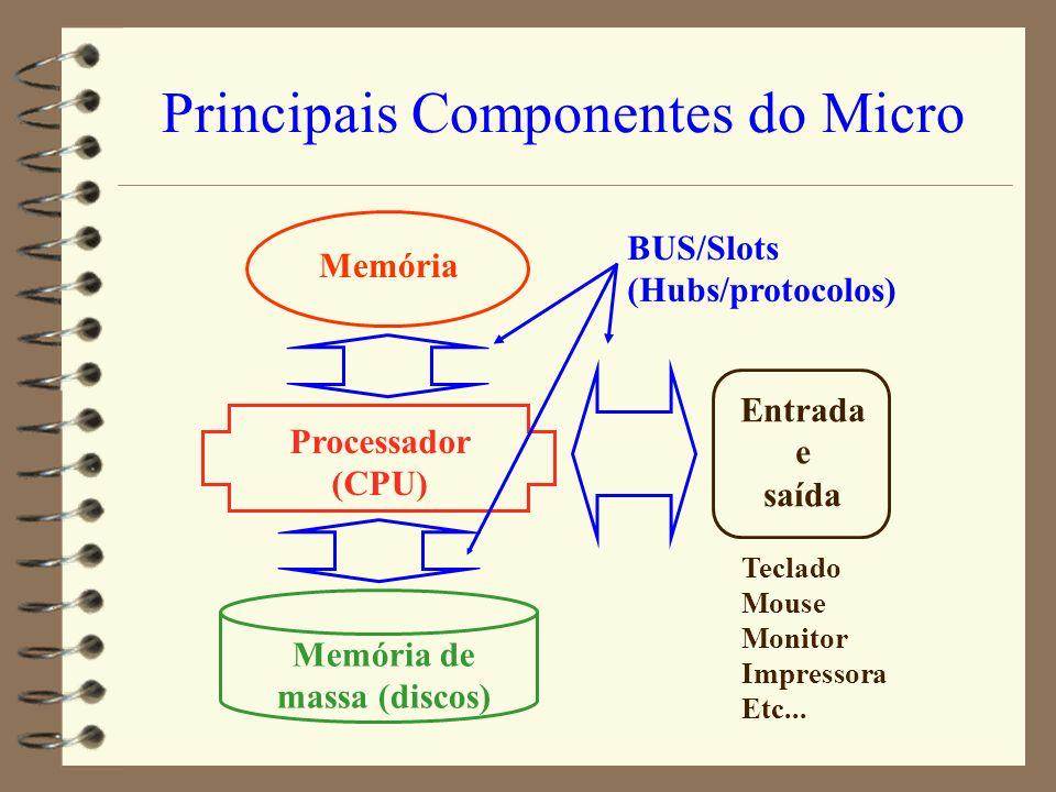 Principais Componentes do Micro
