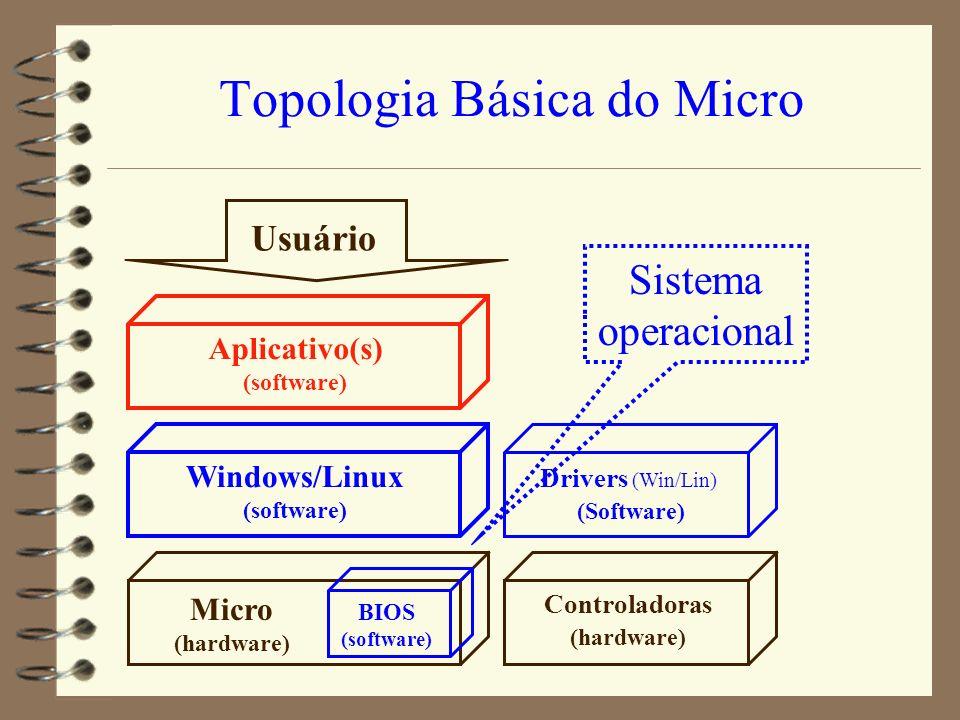 Topologia Básica do Micro