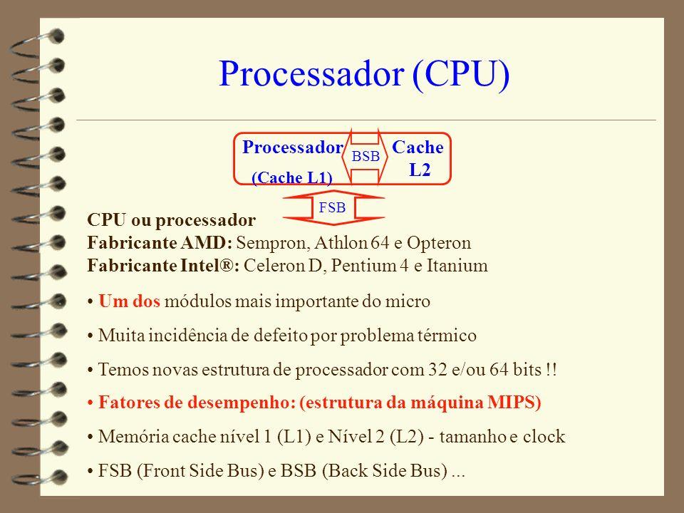Processador (CPU) Processador (Cache L1) Cache L2