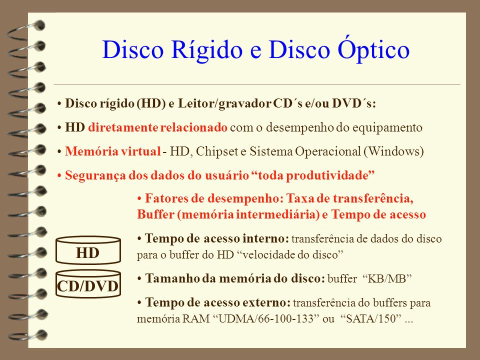 Disco Rígido e Disco Óptico