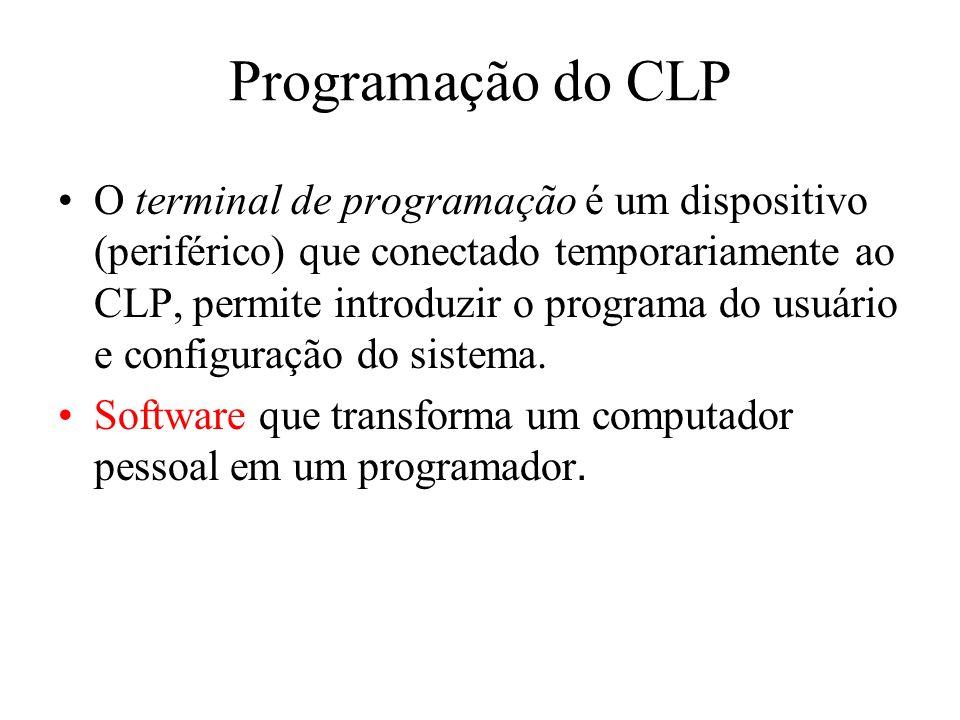 Programação do CLP