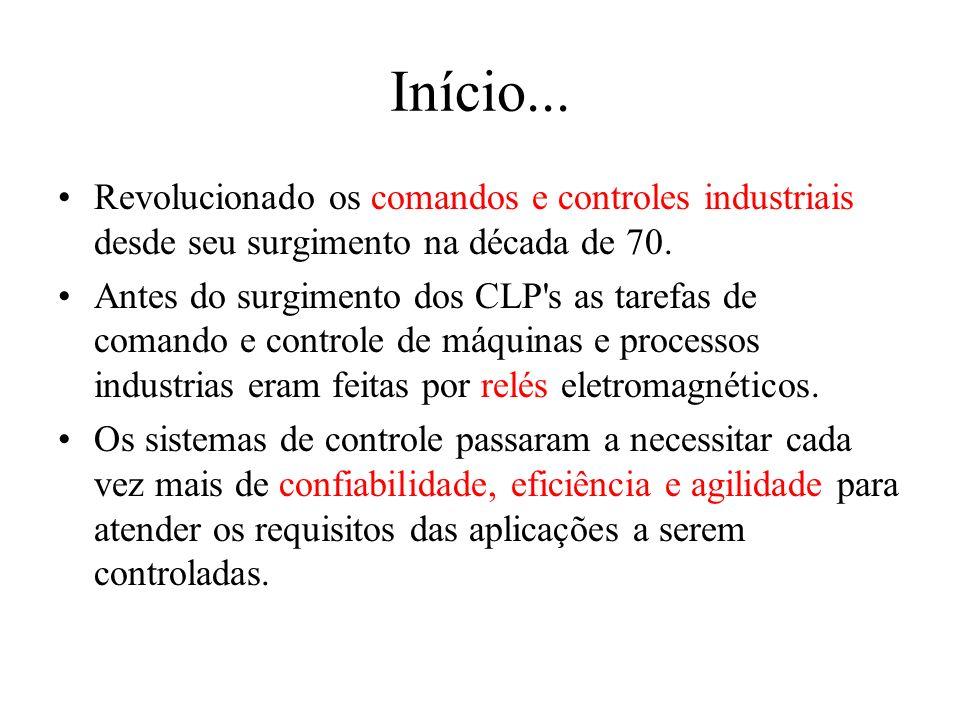 Início...Revolucionado os comandos e controles industriais desde seu surgimento na década de 70.