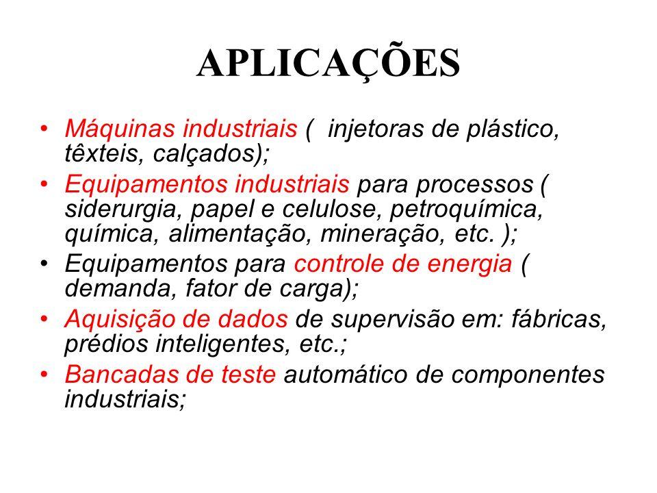 APLICAÇÕES Máquinas industriais ( injetoras de plástico, têxteis, calçados);