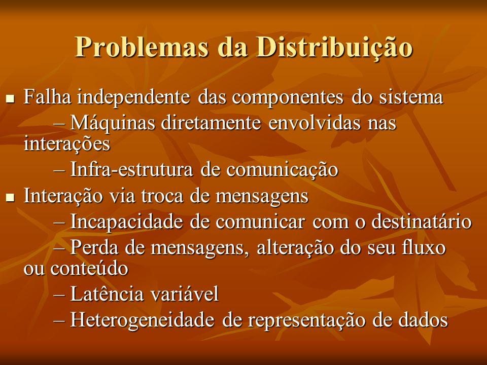 Problemas da Distribuição