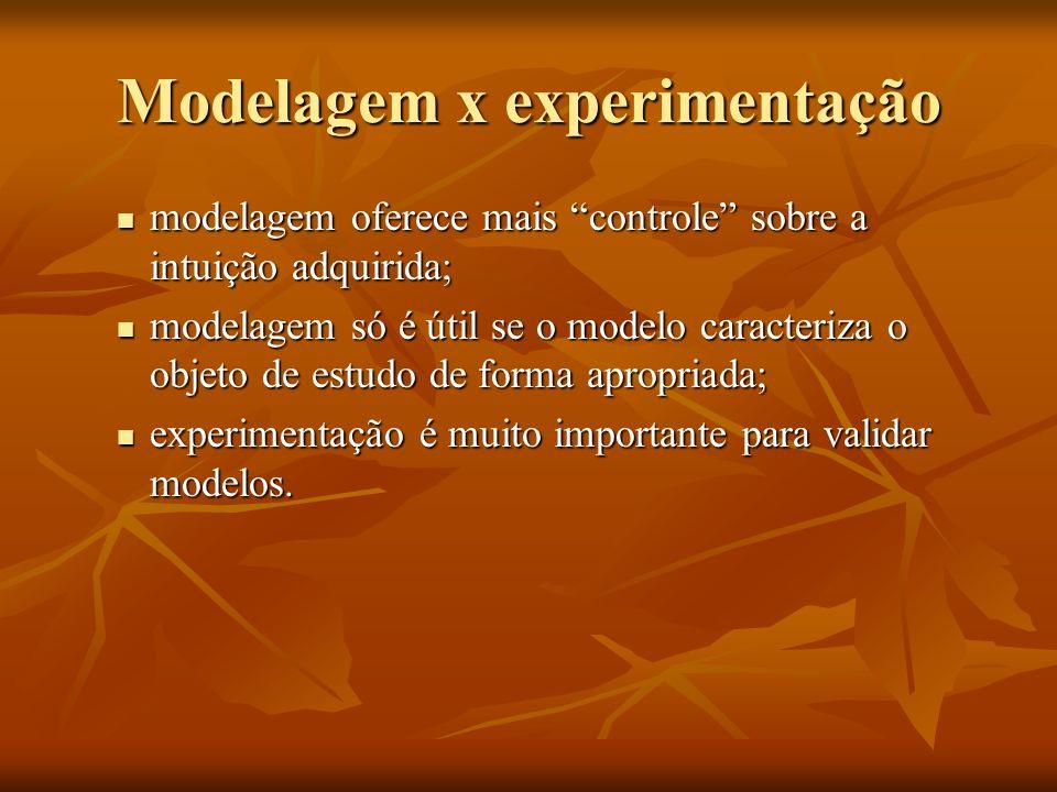 Modelagem x experimentação
