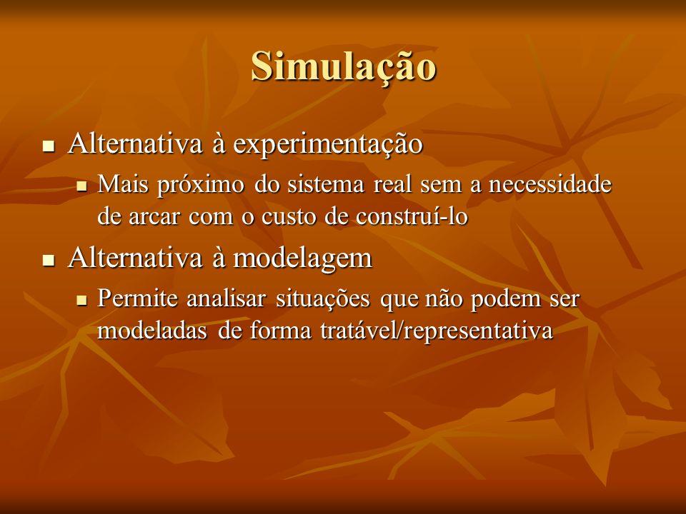 Simulação Alternativa à experimentação Alternativa à modelagem