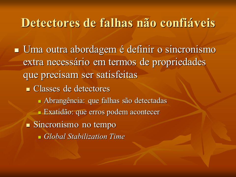 Detectores de falhas não confiáveis
