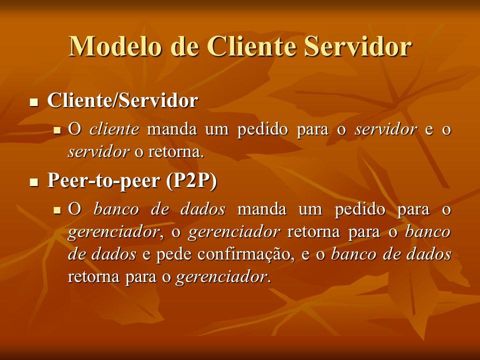 Modelo de Cliente Servidor
