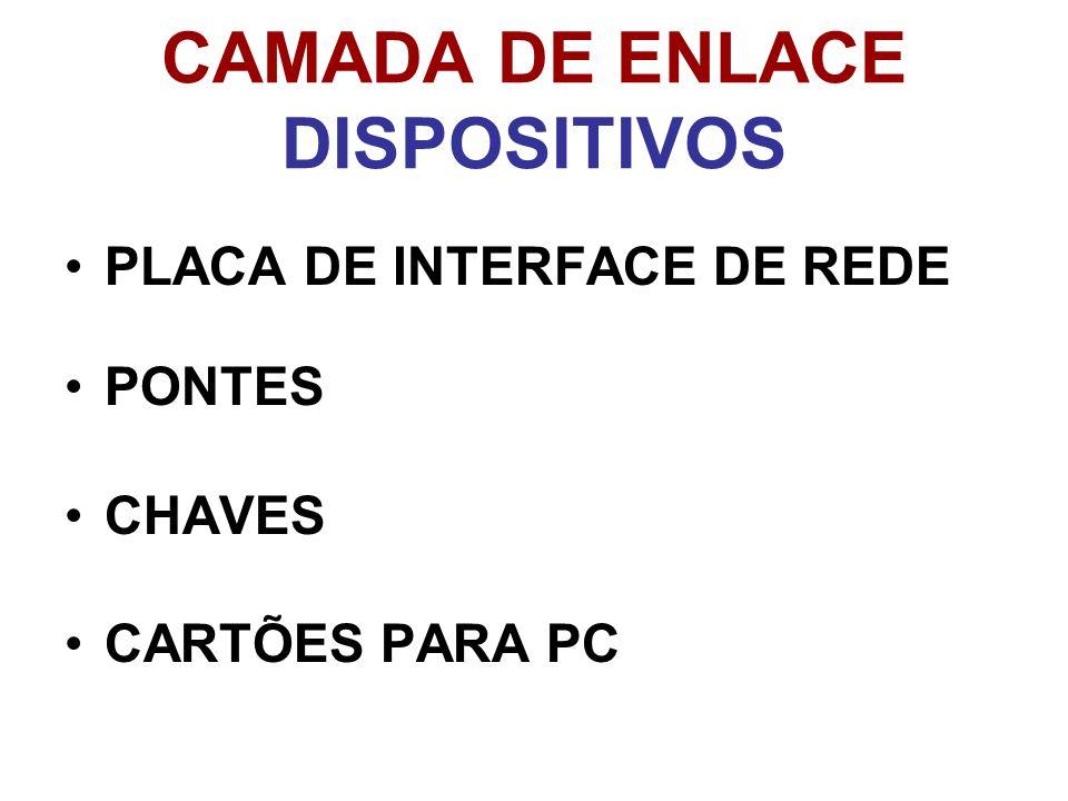 CAMADA DE ENLACE DISPOSITIVOS