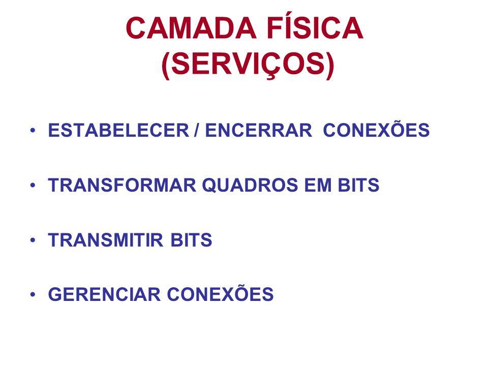 CAMADA FÍSICA (SERVIÇOS)