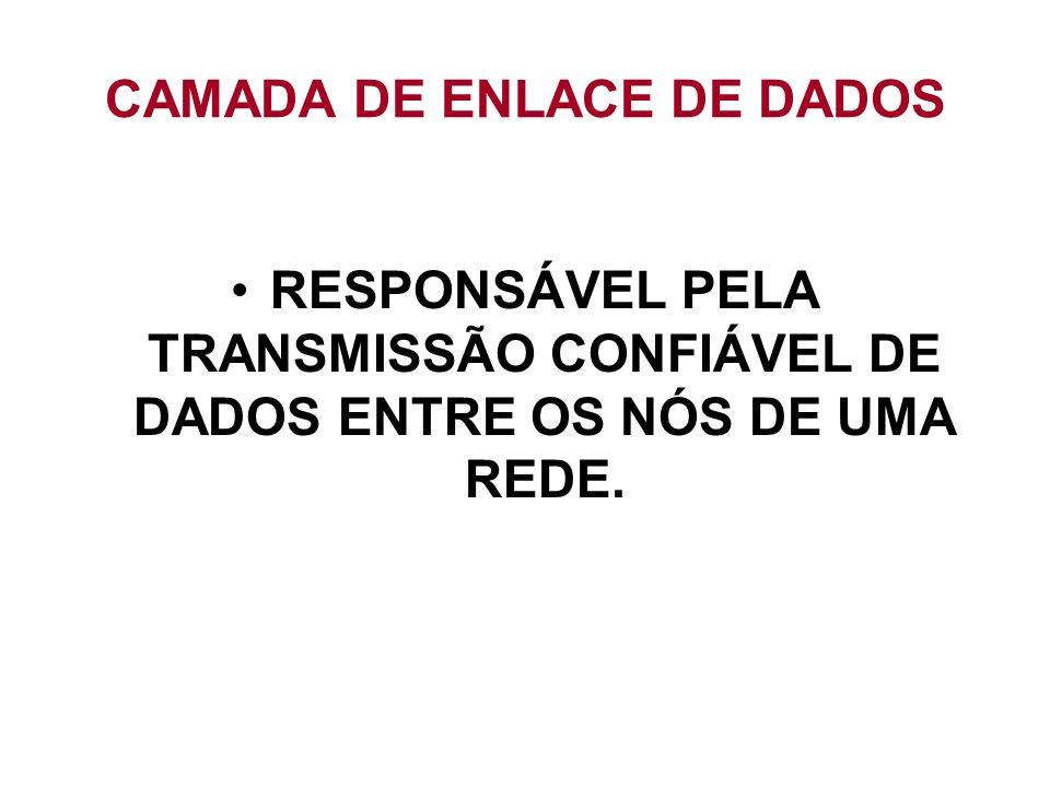 CAMADA DE ENLACE DE DADOS