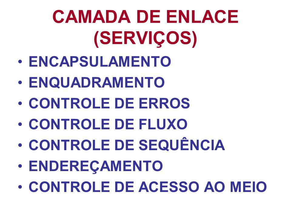 CAMADA DE ENLACE (SERVIÇOS)