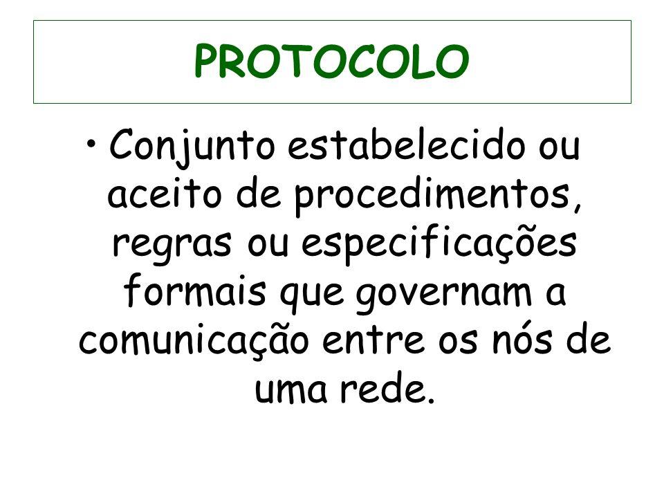 PROTOCOLO Conjunto estabelecido ou aceito de procedimentos, regras ou especificações formais que governam a comunicação entre os nós de uma rede.