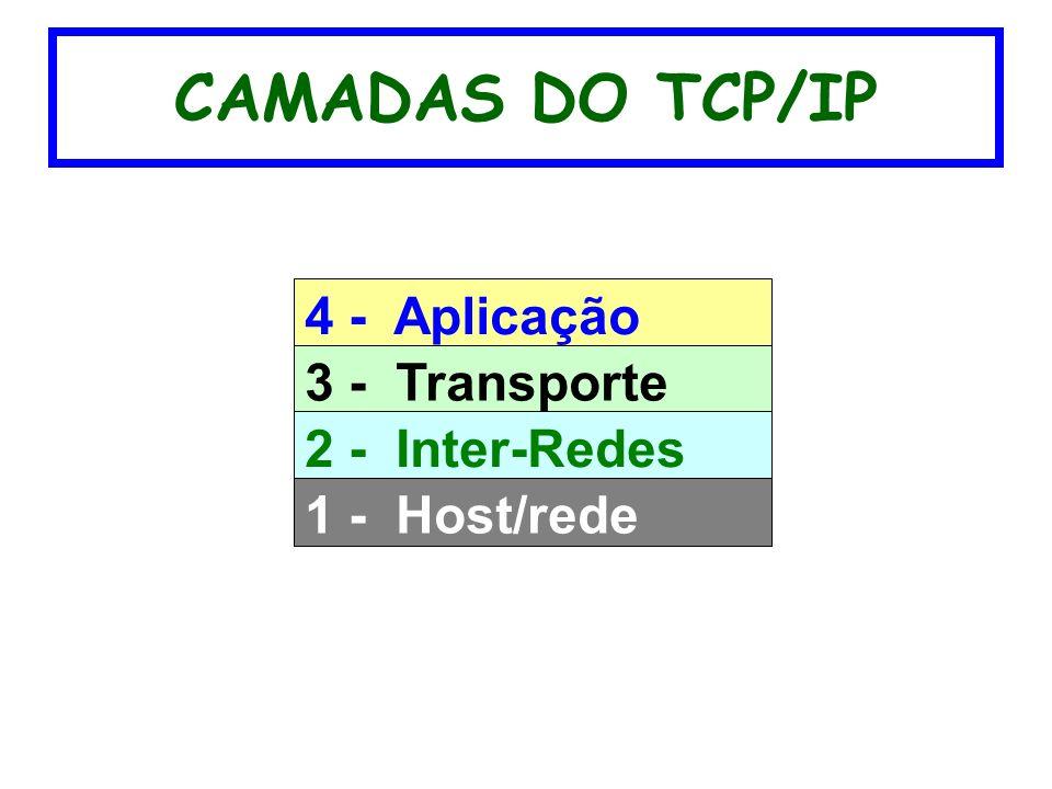 CAMADAS DO TCP/IP 4 - Aplicação 3 - Transporte 2 - Inter-Redes