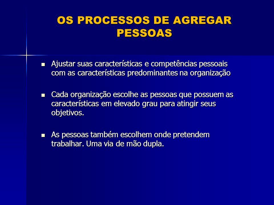 OS PROCESSOS DE AGREGAR PESSOAS