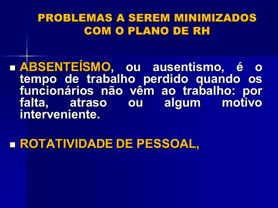PROBLEMAS A SEREM MINIMIZADOS COM O PLANO DE RH