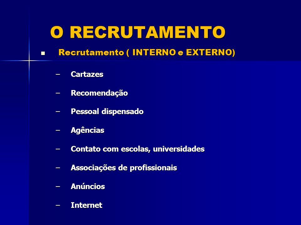O RECRUTAMENTO Recrutamento ( INTERNO e EXTERNO) Cartazes Recomendação