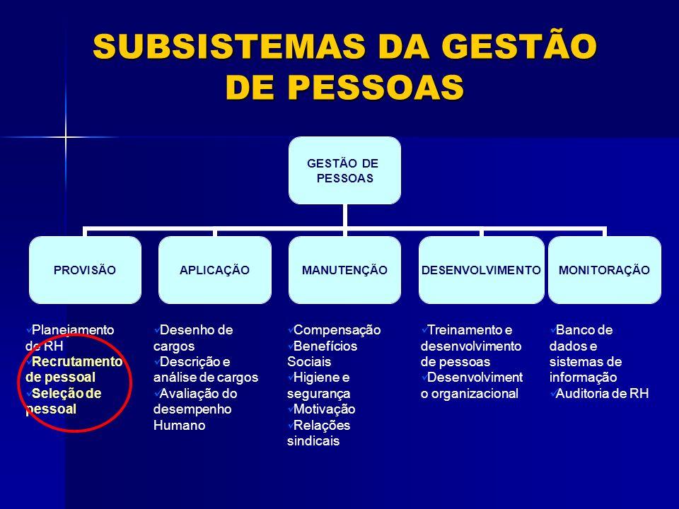 SUBSISTEMAS DA GESTÃO DE PESSOAS