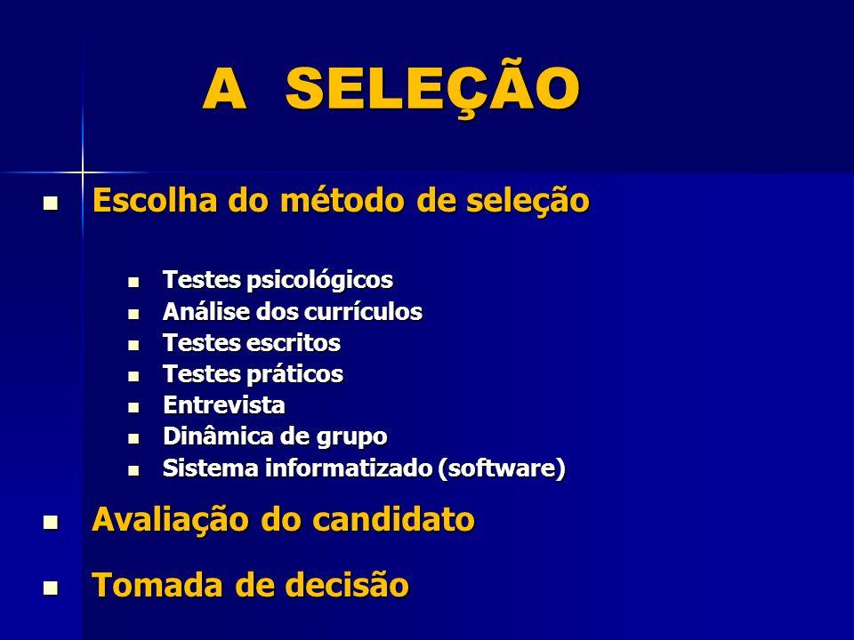 A SELEÇÃO Escolha do método de seleção Avaliação do candidato