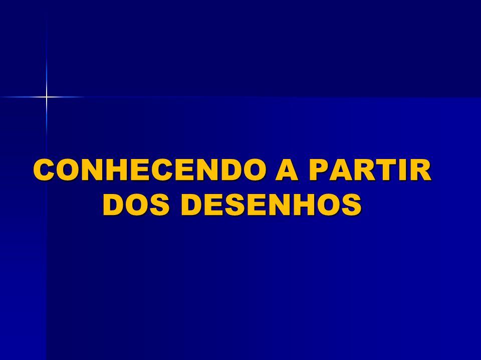 CONHECENDO A PARTIR DOS DESENHOS