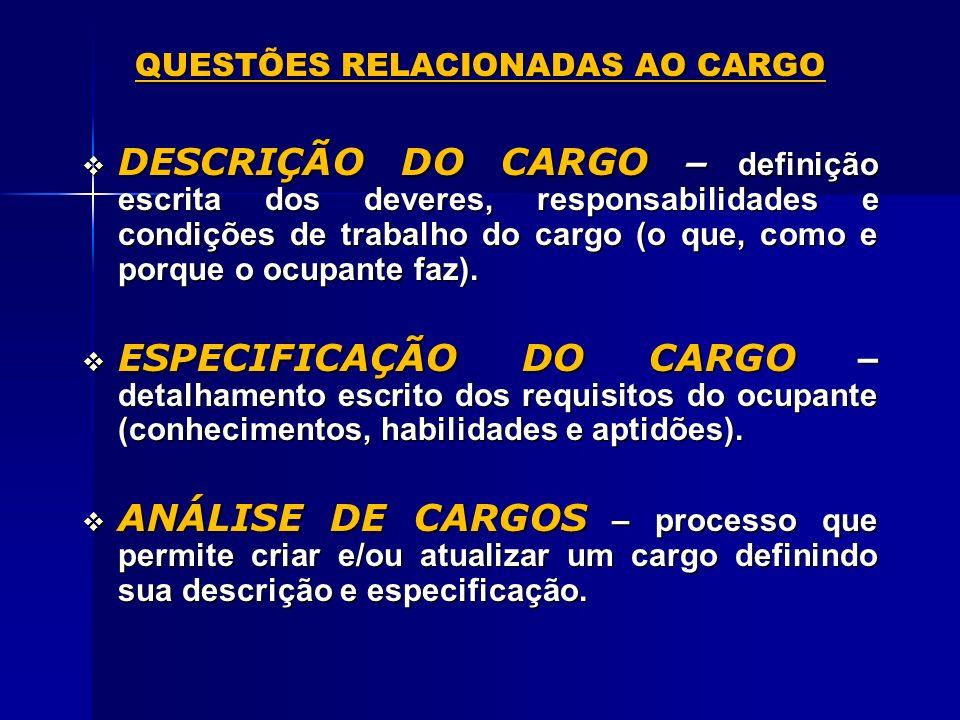 QUESTÕES RELACIONADAS AO CARGO