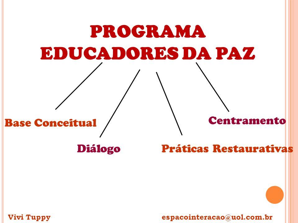 PROGRAMA EDUCADORES DA PAZ