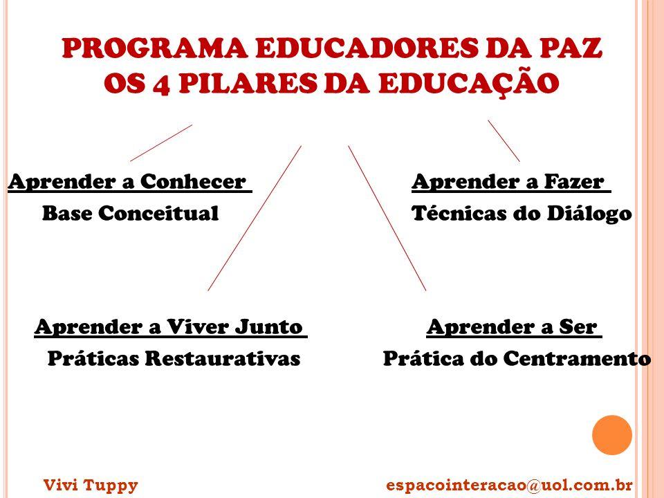 PROGRAMA EDUCADORES DA PAZ OS 4 PILARES DA EDUCAÇÃO