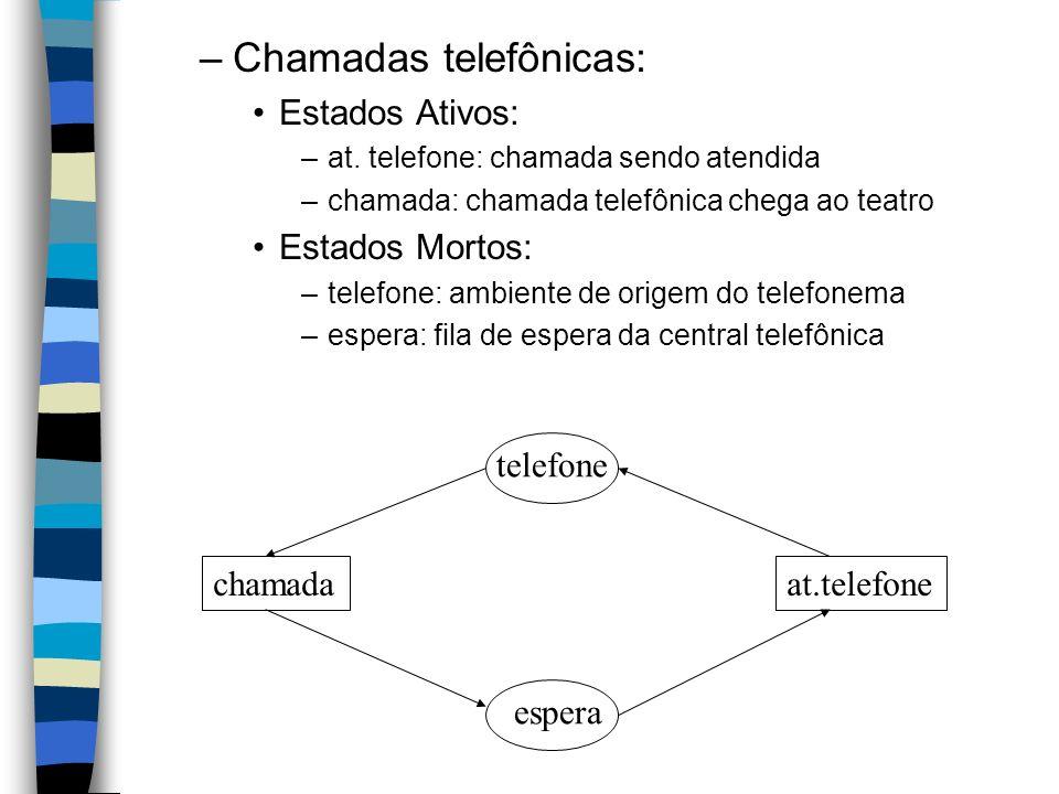 Chamadas telefônicas: