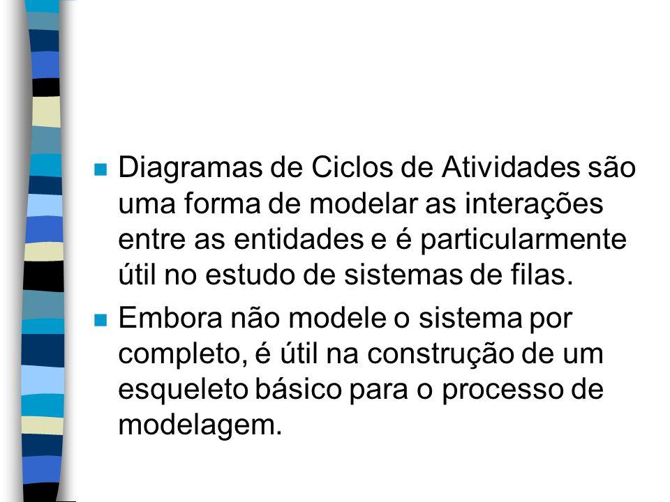 Diagramas de Ciclos de Atividades são uma forma de modelar as interações entre as entidades e é particularmente útil no estudo de sistemas de filas.