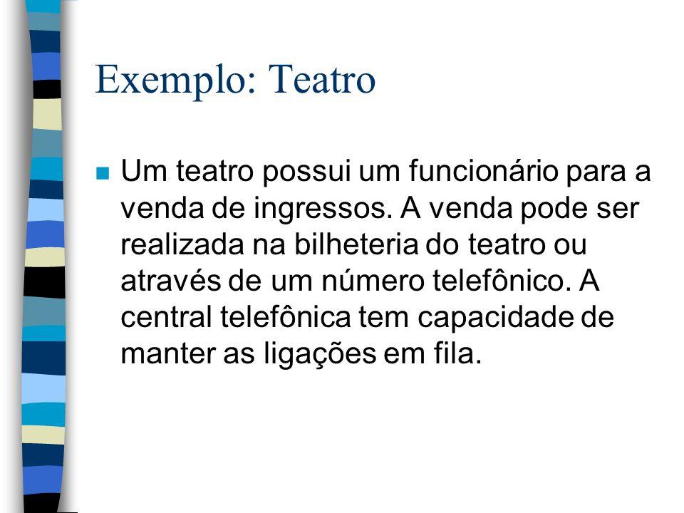 Exemplo: Teatro