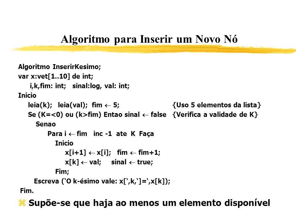 Algoritmo para Inserir um Novo Nó