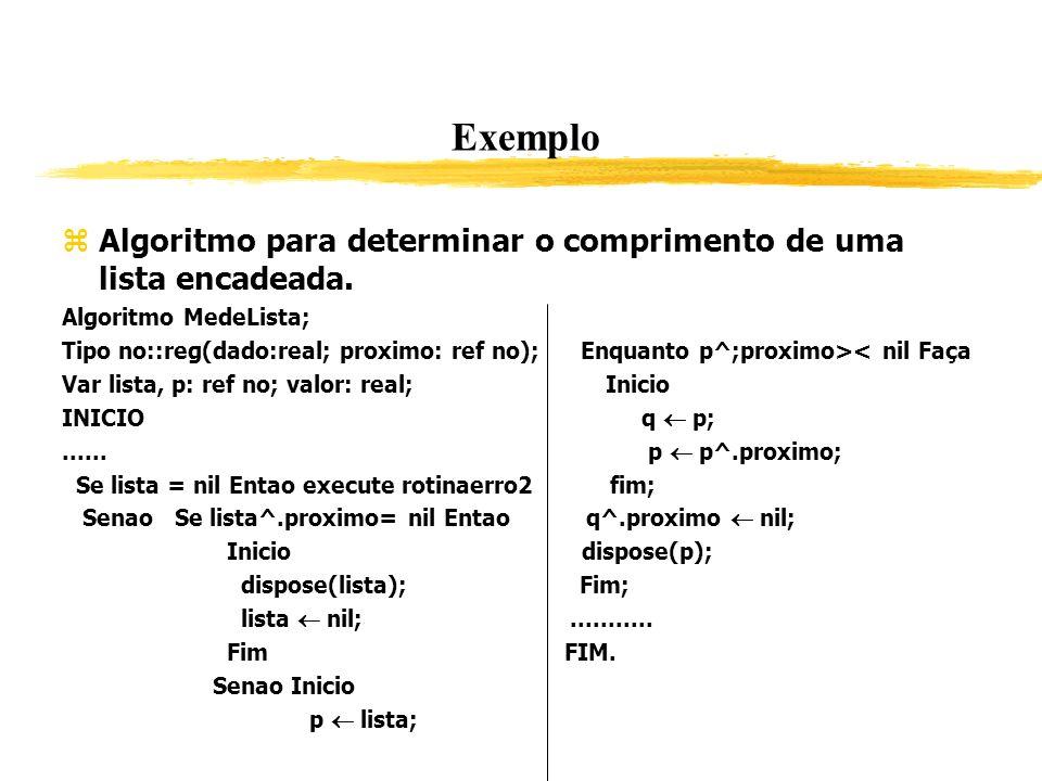 Exemplo Algoritmo para determinar o comprimento de uma lista encadeada. Algoritmo MedeLista;