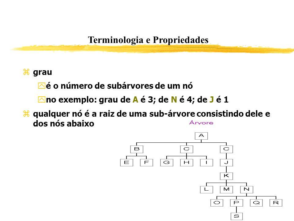 Terminologia e Propriedades