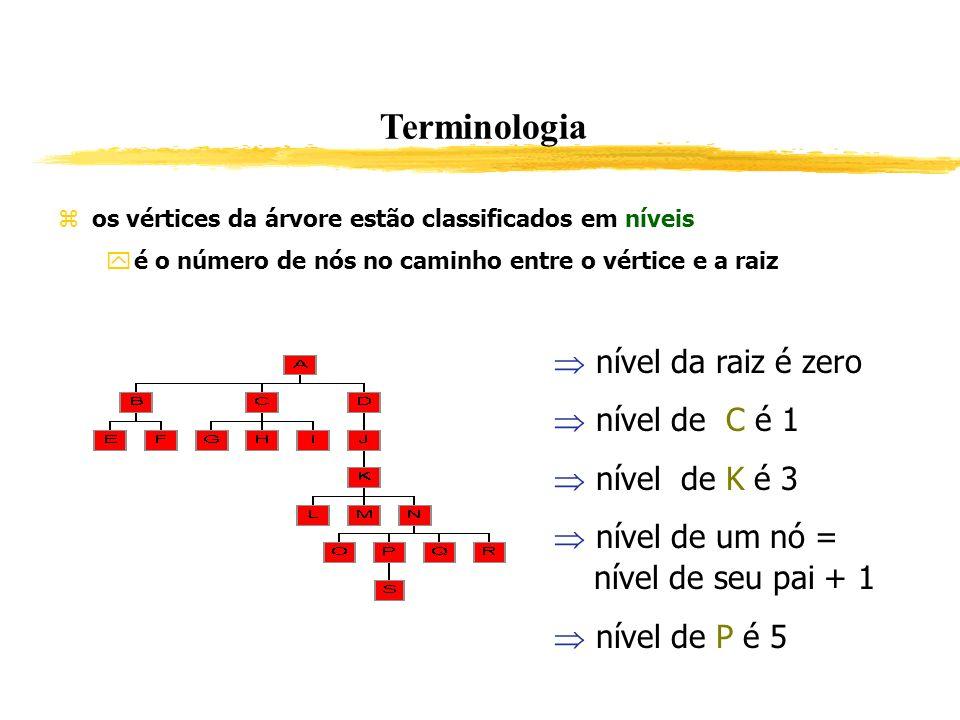 Terminologia nível da raiz é zero nível de C é 1 nível de K é 3