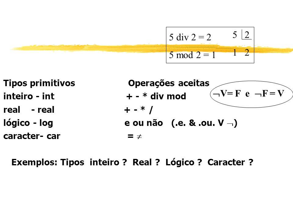 5 2 1 2. 5 div 2 = 2. 5 mod 2 = 1. Tipos primitivos Operações aceitas.