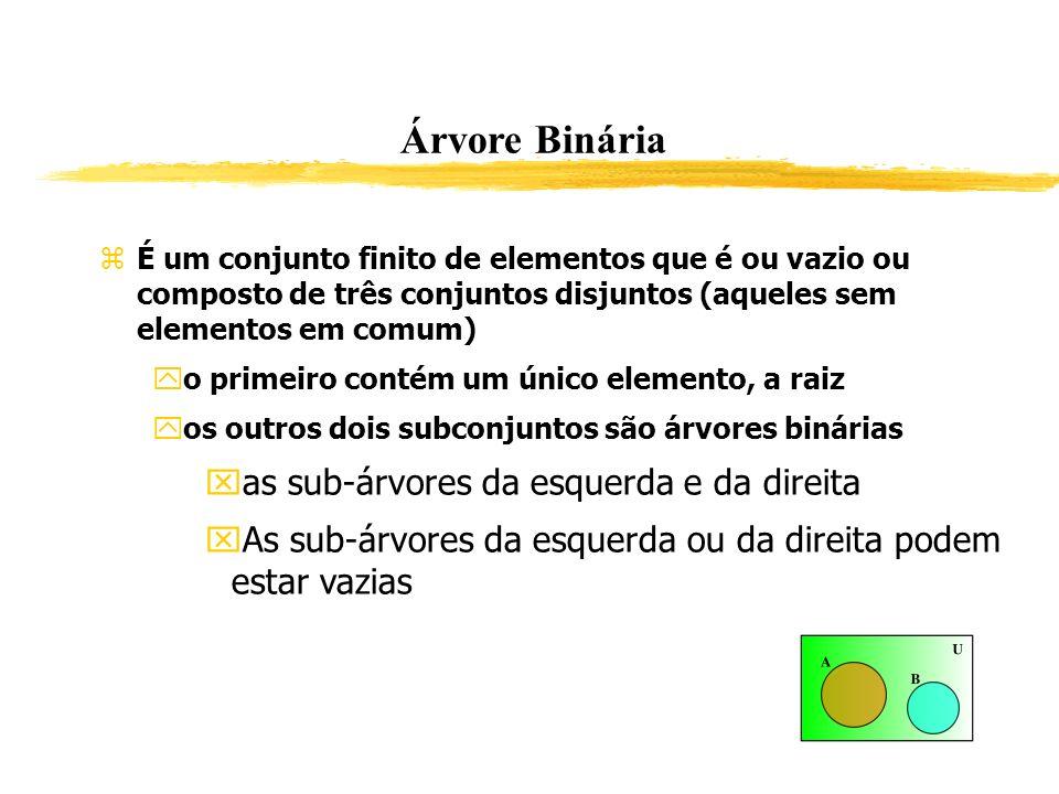 Árvore Binária as sub-árvores da esquerda e da direita