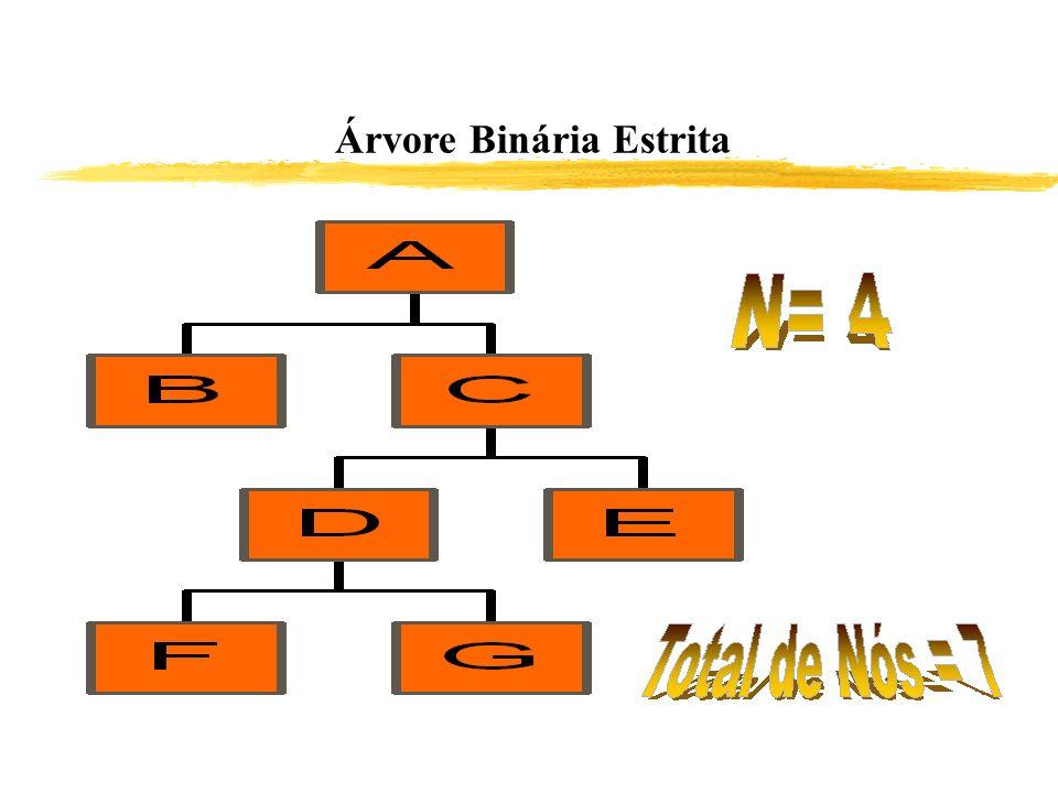 Árvore Binária Estrita